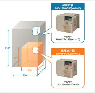 商洛销售安川 TB4V0005BBA 原装正品