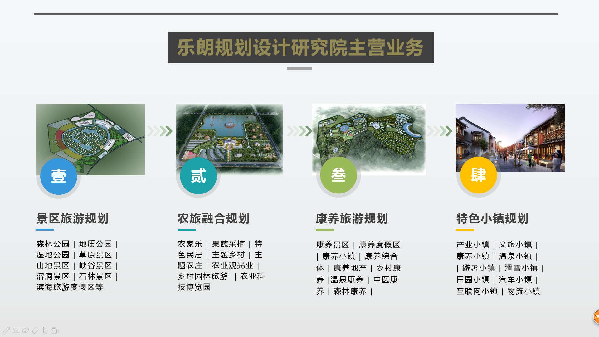 吐鲁番代写商业计划书编制概念规划设计2020年报价吐鲁番