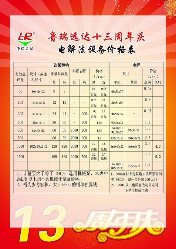 龙南江苏一体化污水设备质保维护