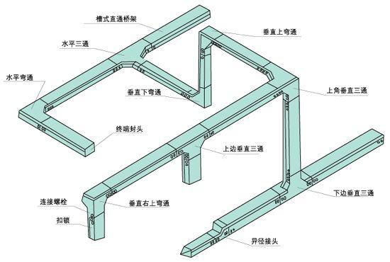 阳高/耐腐蚀桥架型号品牌