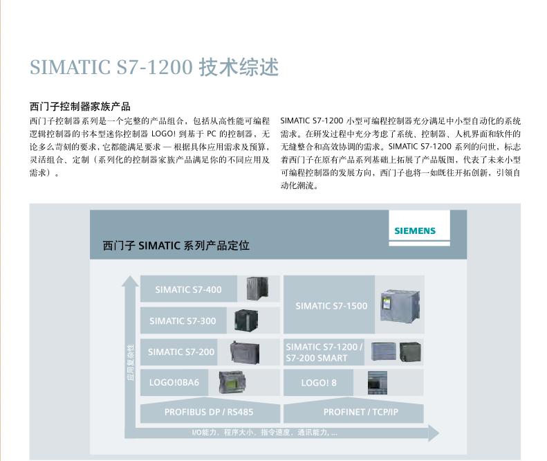 上海<strong>西门子6ES7870-1AA01-0YA0</strong>代理商